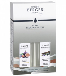 Lampe Berger Huisparfum Land 250ml giftset 2
